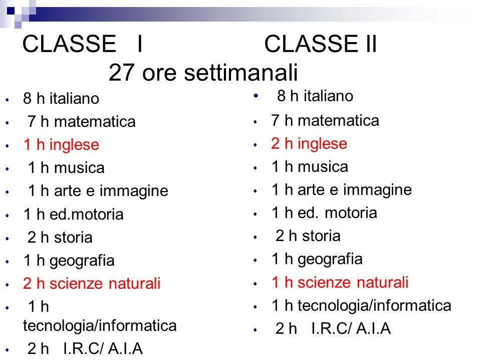 CLASSE I CLASSE II 27 ore settimanali 8 h italiano 7 h matematica 1 h inglese 1 h musica 1 h arte e immagine 1 h ed.motoria 2 h storia 1 h geografia 2