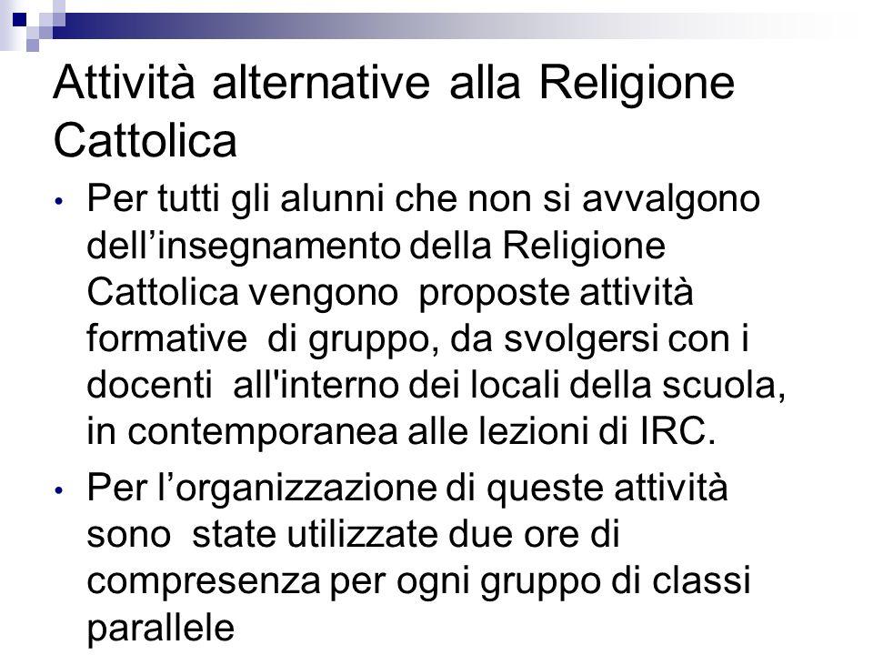Attività alternative alla Religione Cattolica Per tutti gli alunni che non si avvalgono dellinsegnamento della Religione Cattolica vengono proposte at