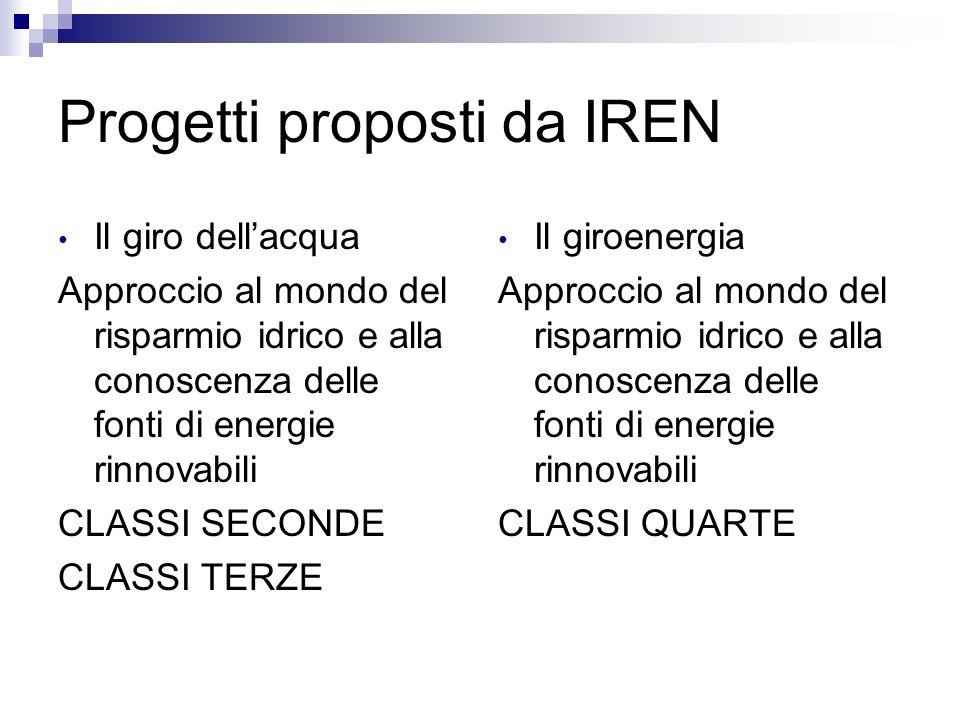 Progetti proposti da IREN Il giro dellacqua Approccio al mondo del risparmio idrico e alla conoscenza delle fonti di energie rinnovabili CLASSI SECOND