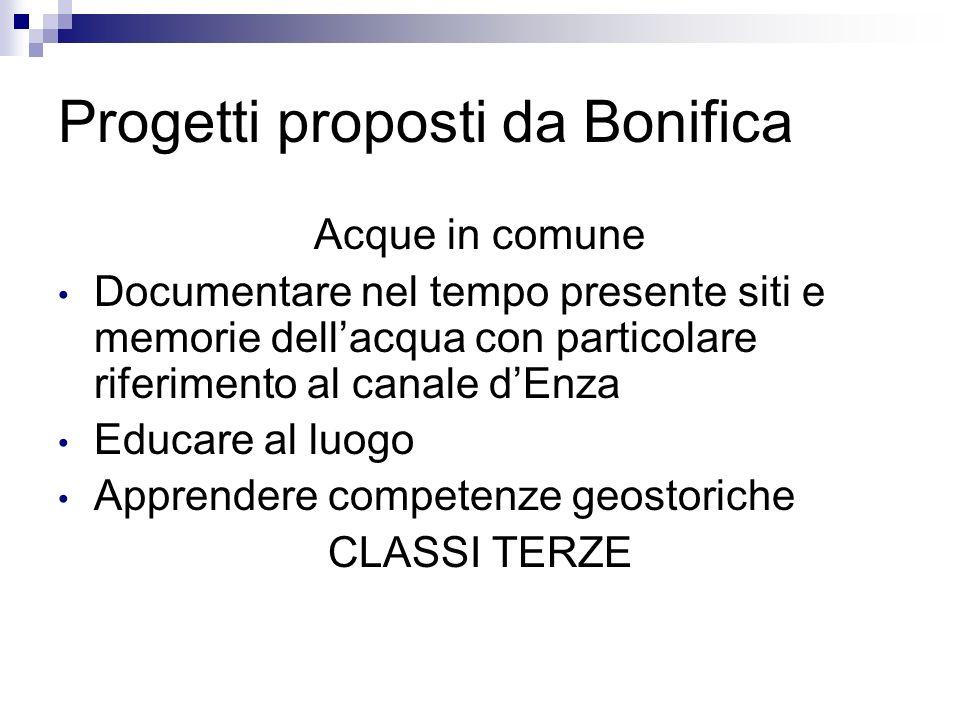 Progetti proposti da Bonifica Acque in comune Documentare nel tempo presente siti e memorie dellacqua con particolare riferimento al canale dEnza Educ
