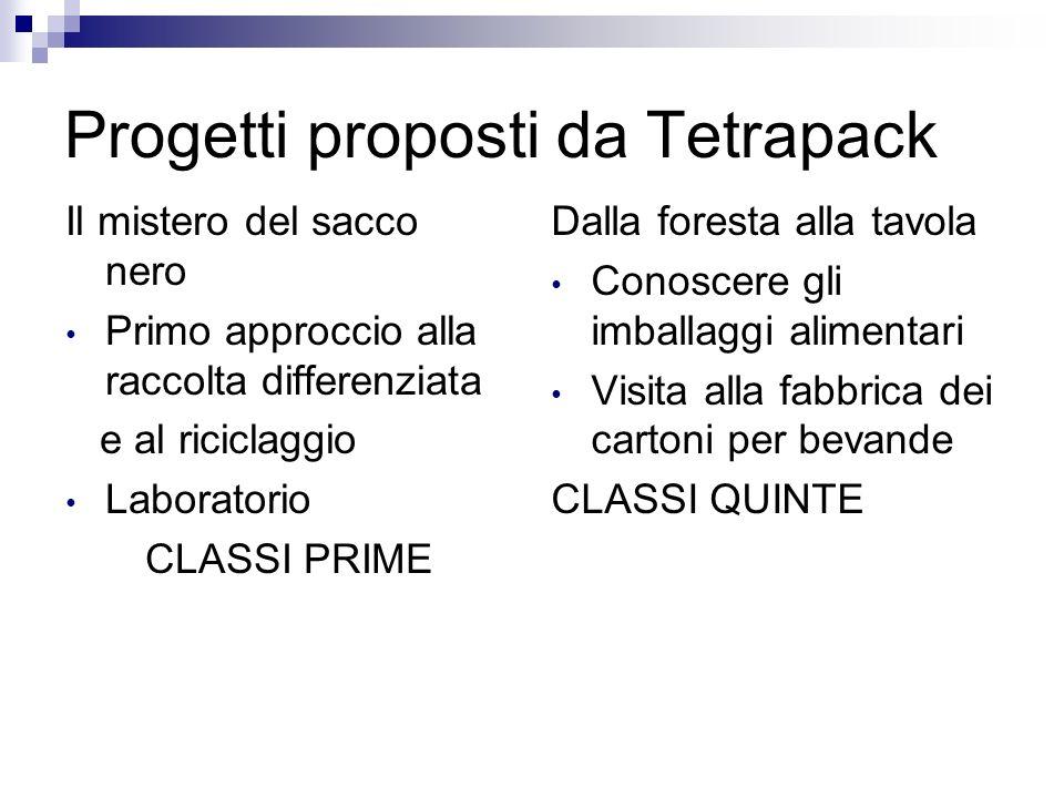 Progetti proposti da Tetrapack Il mistero del sacco nero Primo approccio alla raccolta differenziata e al riciclaggio Laboratorio CLASSI PRIME Dalla f