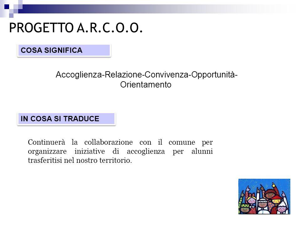 PROGETTO A.R.C.O.O. Continuerà la collaborazione con il comune per organizzare iniziative di accoglienza per alunni trasferitisi nel nostro territorio
