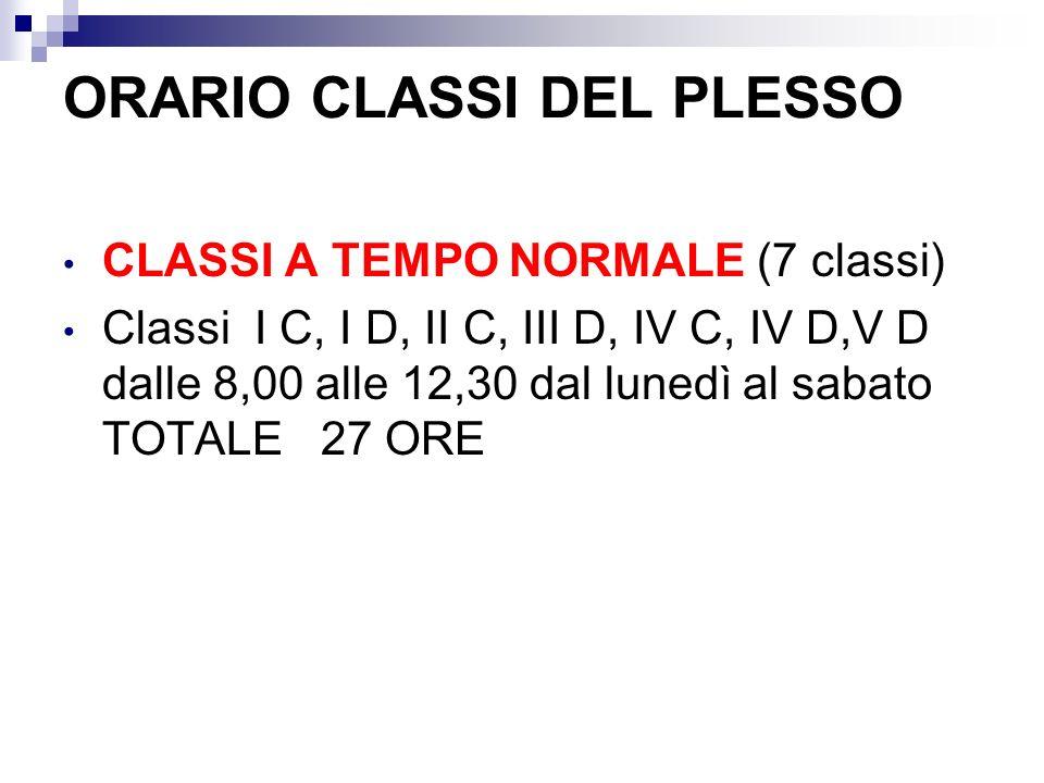 ORARIO CLASSI DEL PLESSO CLASSI A TEMPO NORMALE (7 classi) Classi I C, I D, II C, III D, IV C, IV D,V D dalle 8,00 alle 12,30 dal lunedì al sabato TOT