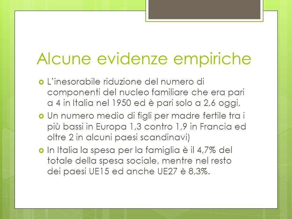 Alcune evidenze empiriche Linesorabile riduzione del numero di componenti del nucleo familiare che era pari a 4 in Italia nel 1950 ed è pari solo a 2,6 oggi, Un numero medio di figli per madre fertile tra i più bassi in Europa 1,3 contro 1,9 in Francia ed oltre 2 in alcuni paesi scandinavi) In Italia la spesa per la famiglia è il 4,7% del totale della spesa sociale, mentre nel resto dei paesi UE15 ed anche UE27 è 8,3%.