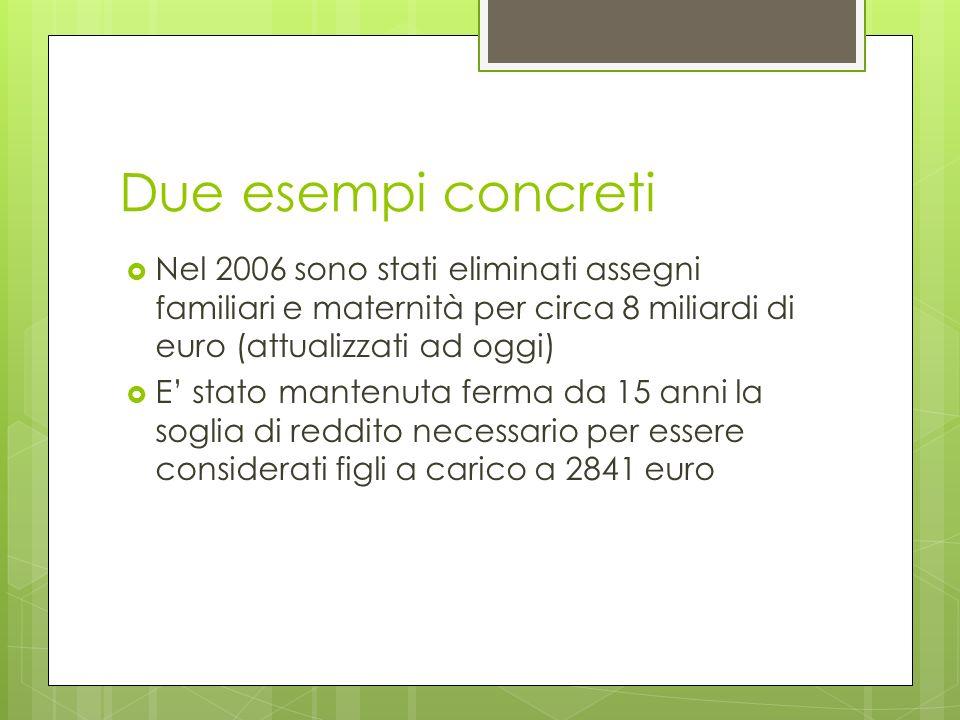 Due esempi concreti Nel 2006 sono stati eliminati assegni familiari e maternità per circa 8 miliardi di euro (attualizzati ad oggi) E stato mantenuta ferma da 15 anni la soglia di reddito necessario per essere considerati figli a carico a 2841 euro
