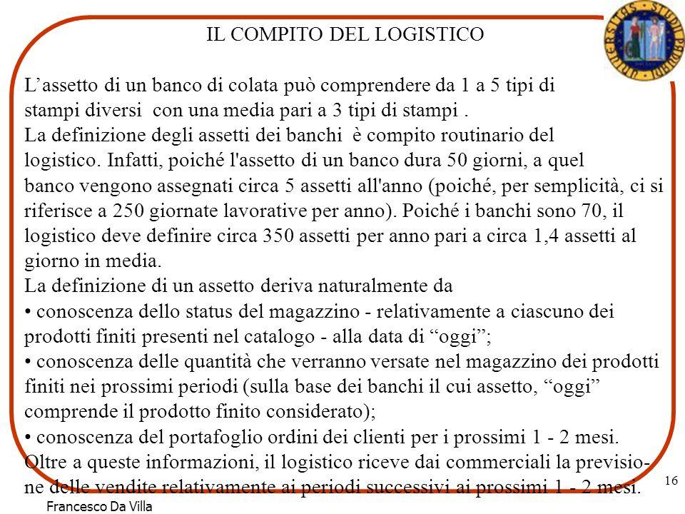 Francesco Da Villa 16 IL COMPITO DEL LOGISTICO Lassetto di un banco di colata può comprendere da 1 a 5 tipi di stampi diversi con una media pari a 3 tipi di stampi.