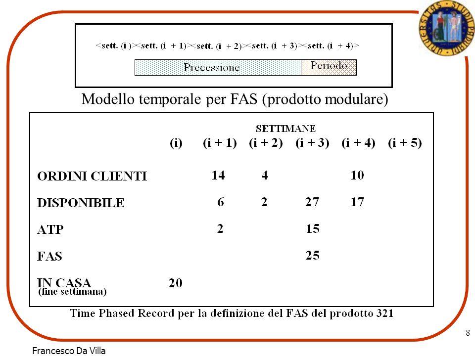 Francesco Da Villa 8 Modello temporale per FAS (prodotto modulare)