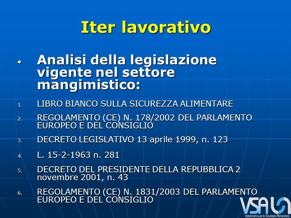 Iter lavorativo Analisi della legislazione vigente nel settore mangimistico: Analisi della legislazione vigente nel settore mangimistico: 1.