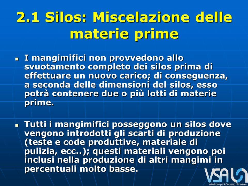 2.1 Silos: Miscelazione delle materie prime I mangimifici non provvedono allo svuotamento completo dei silos prima di effettuare un nuovo carico; di conseguenza, a seconda delle dimensioni del silos, esso potrà contenere due o più lotti di materie prime.