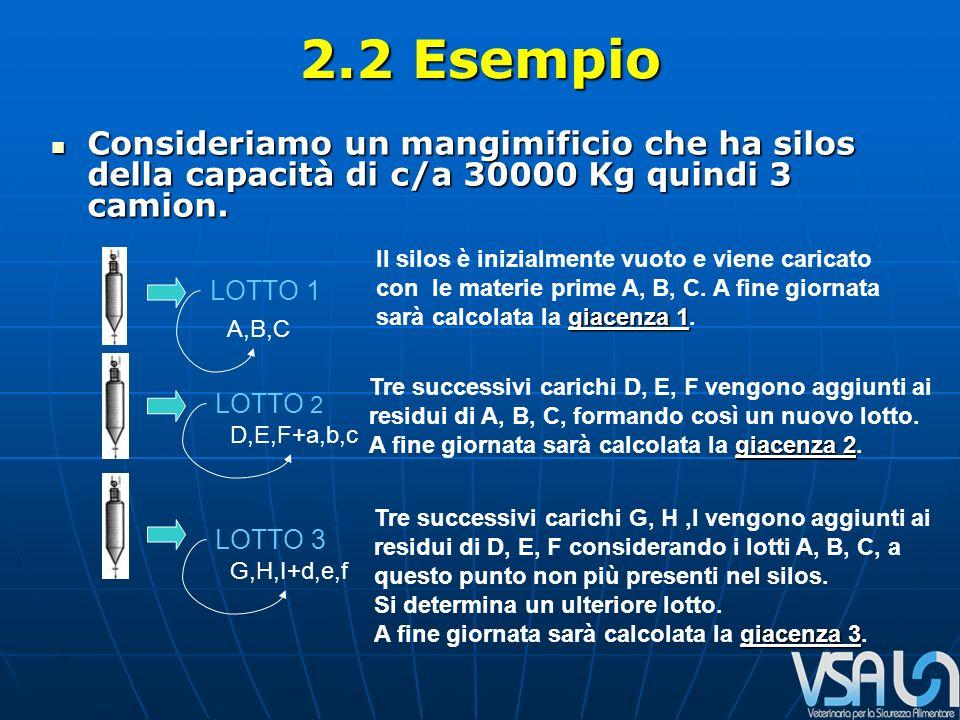 2.2 Esempio Consideriamo un mangimificio che ha silos della capacità di c/a 30000 Kg quindi 3 camion.