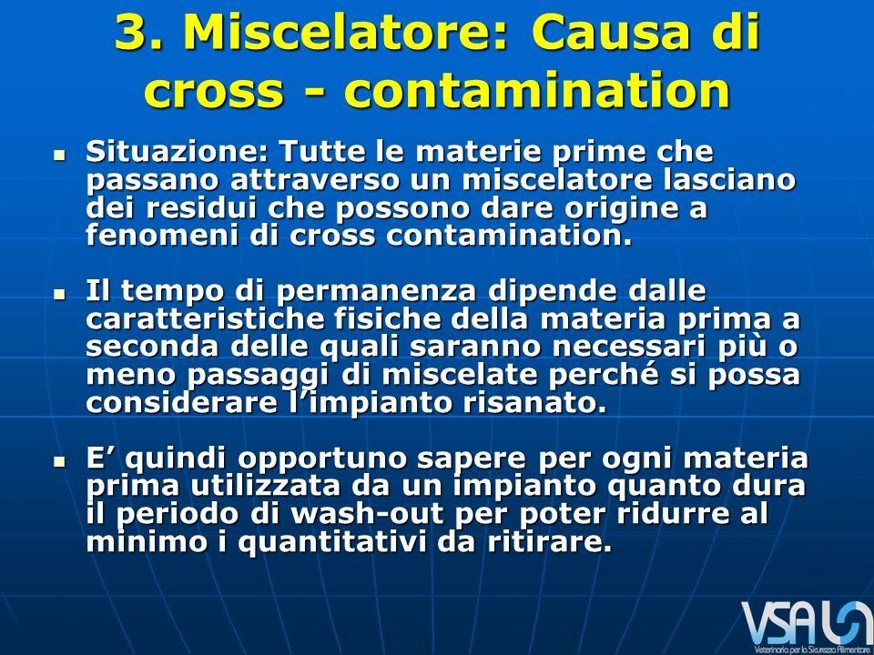 3. Miscelatore: Causa di cross - contamination Situazione: Tutte le materie prime che passano attraverso un miscelatore lasciano dei residui che posso