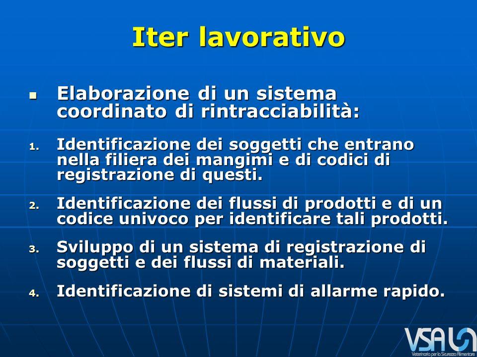 Iter lavorativo Elaborazione di un sistema coordinato di rintracciabilità: Elaborazione di un sistema coordinato di rintracciabilità: 1.