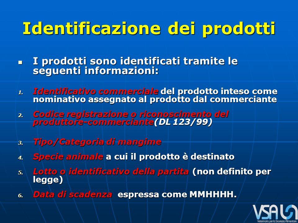 Identificazione dei prodotti I prodotti sono identificati tramite le seguenti informazioni: I prodotti sono identificati tramite le seguenti informazioni: 1.