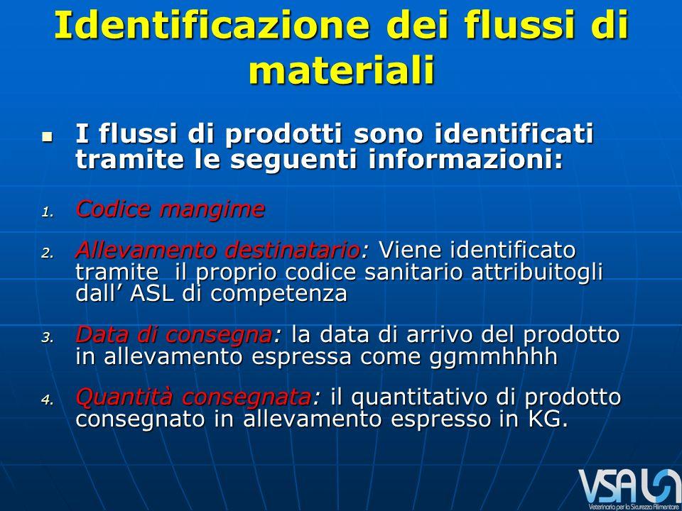 Identificazione dei flussi di materiali I flussi di prodotti sono identificati tramite le seguenti informazioni: I flussi di prodotti sono identificati tramite le seguenti informazioni: 1.