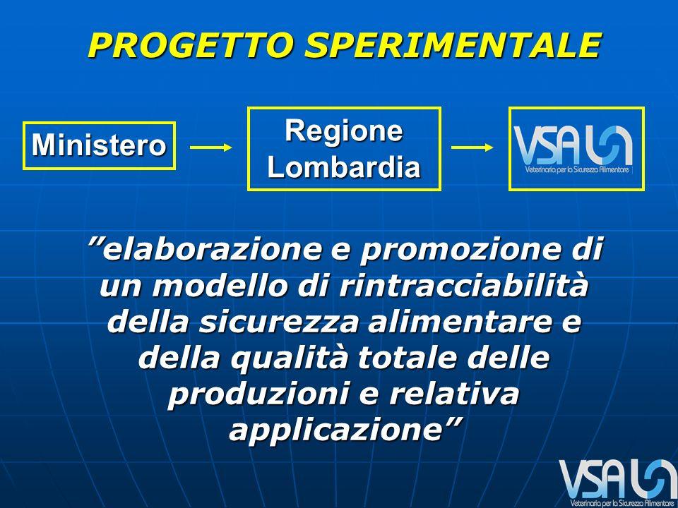 elaborazione e promozione di un modello di rintracciabilità della sicurezza alimentare e della qualità totale delle produzioni e relativa applicazione Ministero Regione Lombardia PROGETTO SPERIMENTALE
