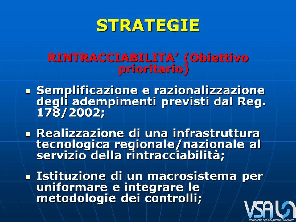 STRATEGIE RINTRACCIABILITA (Obiettivo prioritario) Semplificazione e razionalizzazione degli adempimenti previsti dal Reg.