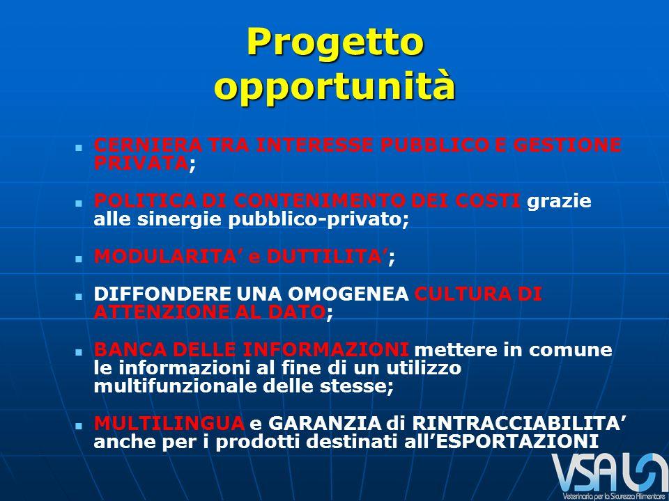 Progetto opportunità CERNIERA TRA INTERESSE PUBBLICO E GESTIONE PRIVATA; POLITICA DI CONTENIMENTO DEI COSTI grazie alle sinergie pubblico-privato; MODULARITA e DUTTILITA; DIFFONDERE UNA OMOGENEA CULTURA DI ATTENZIONE AL DATO; BANCA DELLE INFORMAZIONI mettere in comune le informazioni al fine di un utilizzo multifunzionale delle stesse; MULTILINGUA e GARANZIA di RINTRACCIABILITA anche per i prodotti destinati allESPORTAZIONI
