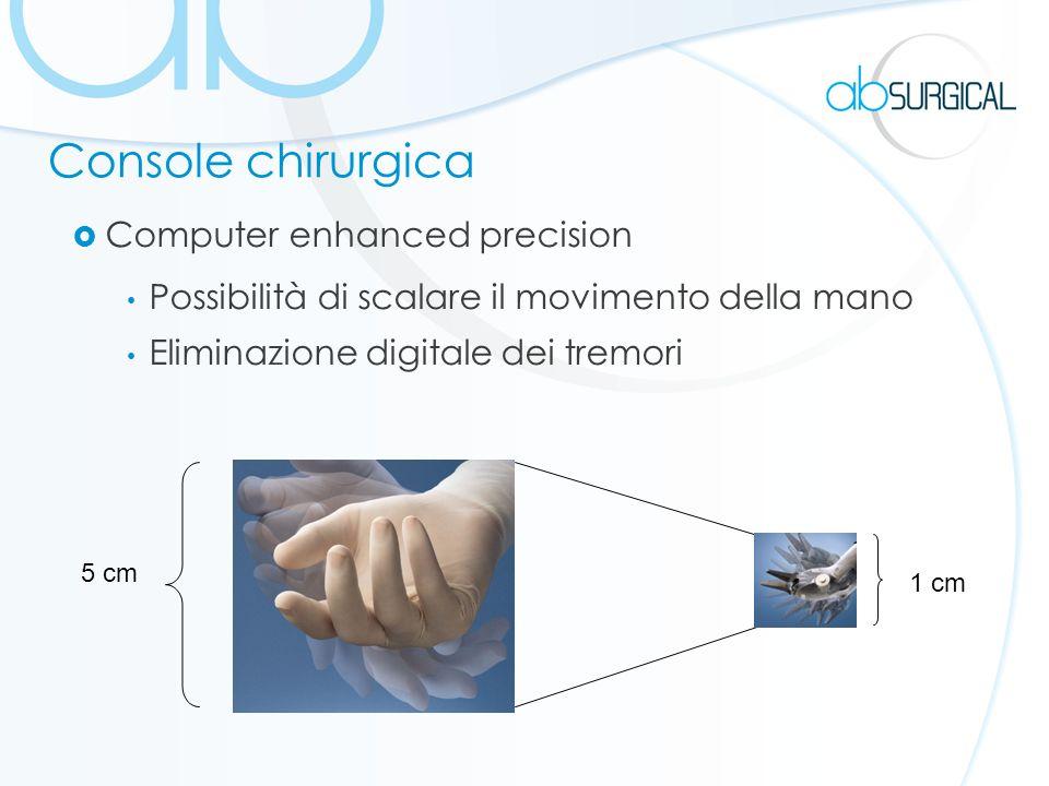 Console chirurgica Computer enhanced precision Possibilità di scalare il movimento della mano Eliminazione digitale dei tremori 5 cm 1 cm