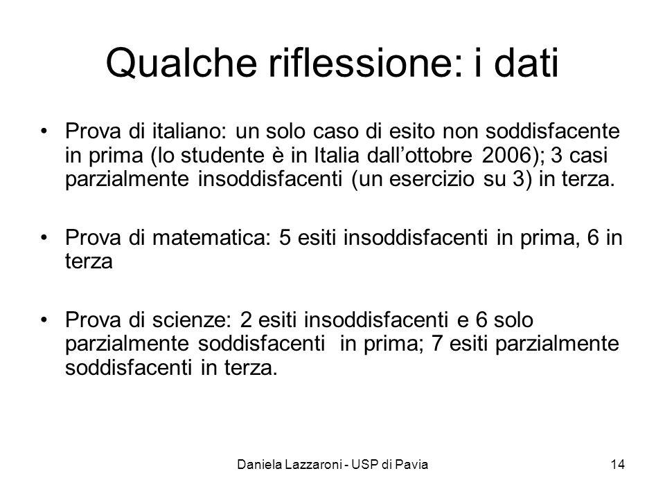 Daniela Lazzaroni - USP di Pavia14 Qualche riflessione: i dati Prova di italiano: un solo caso di esito non soddisfacente in prima (lo studente è in I