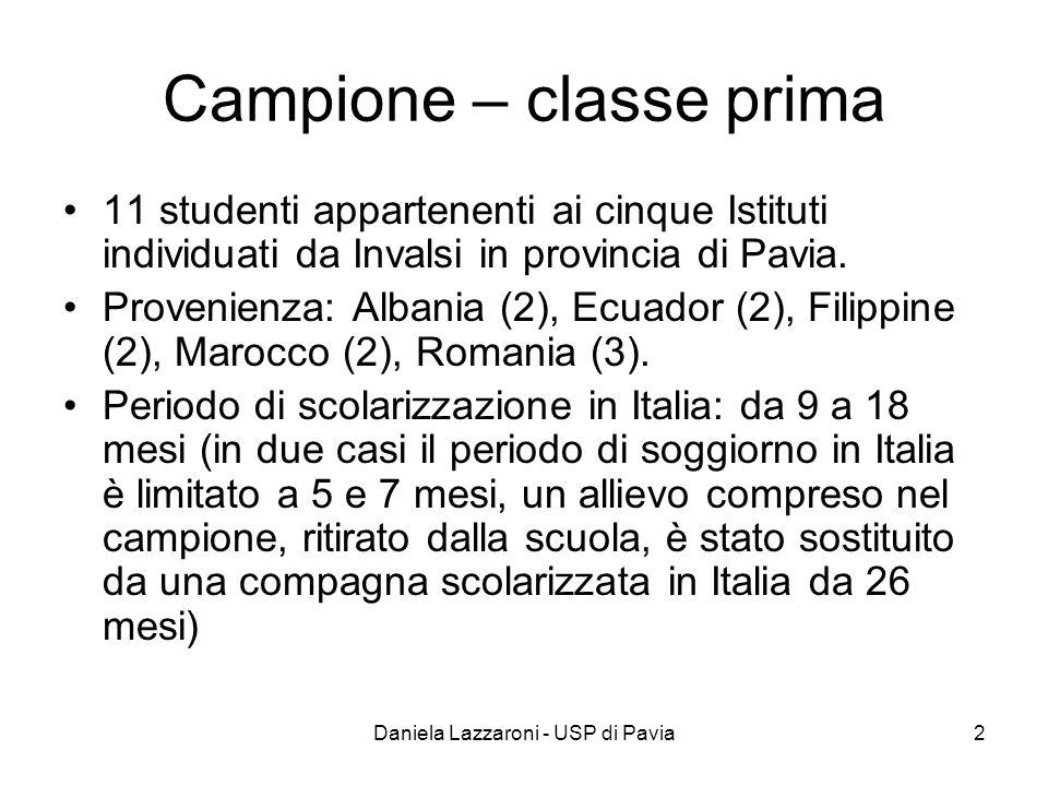Daniela Lazzaroni - USP di Pavia2 Campione – classe prima 11 studenti appartenenti ai cinque Istituti individuati da Invalsi in provincia di Pavia.