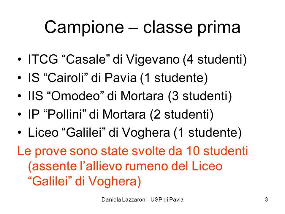 Daniela Lazzaroni - USP di Pavia14 Qualche riflessione: i dati Prova di italiano: un solo caso di esito non soddisfacente in prima (lo studente è in Italia dallottobre 2006); 3 casi parzialmente insoddisfacenti (un esercizio su 3) in terza.