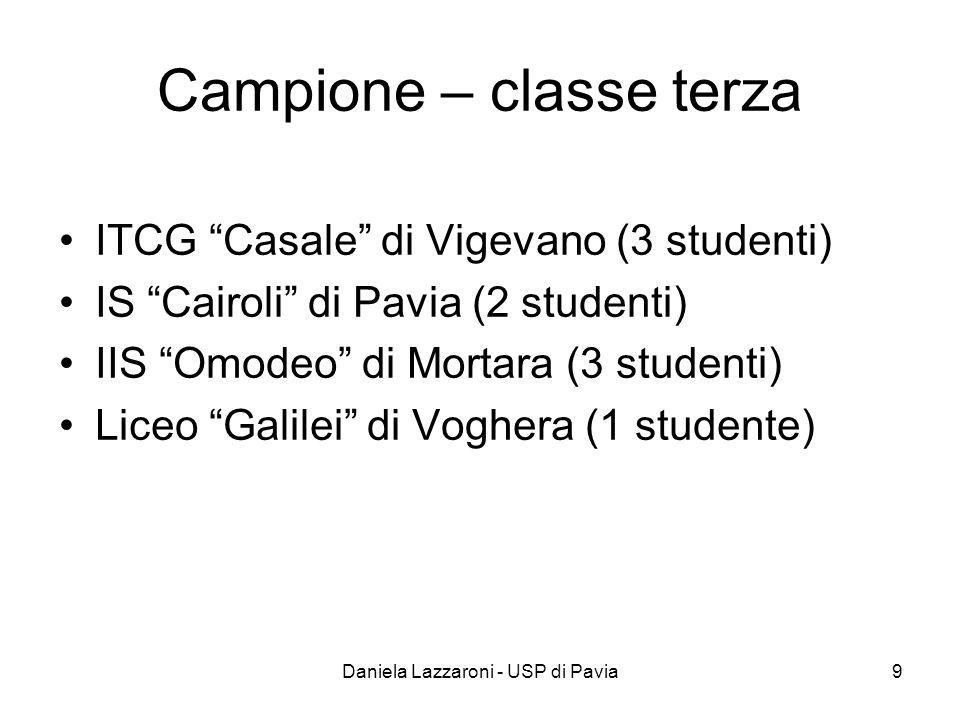 Daniela Lazzaroni - USP di Pavia9 Campione – classe terza ITCG Casale di Vigevano (3 studenti) IS Cairoli di Pavia (2 studenti) IIS Omodeo di Mortara (3 studenti) Liceo Galilei di Voghera (1 studente)