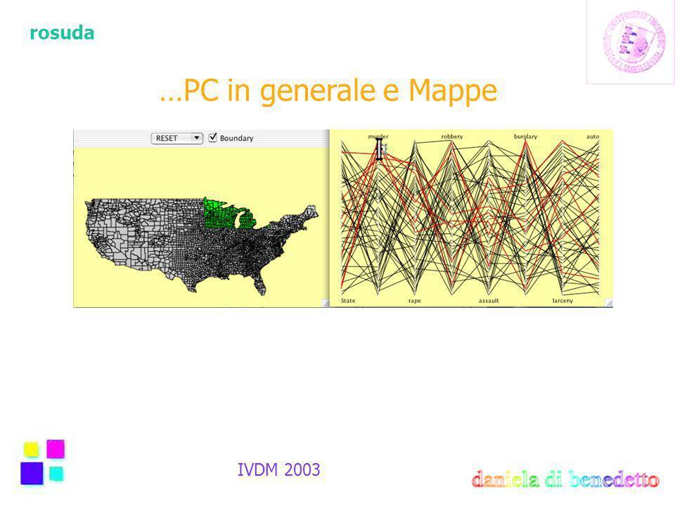 rosuda IVDM 2003 …PC in generale e Mappe