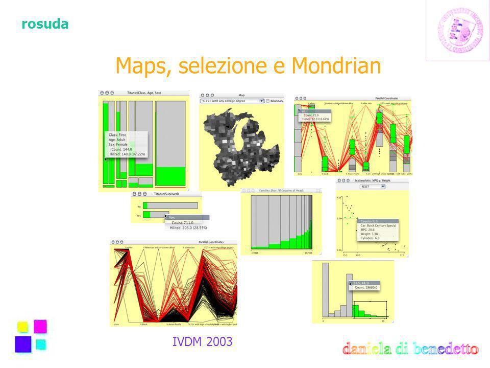rosuda IVDM 2003 Maps, selezione e Mondrian