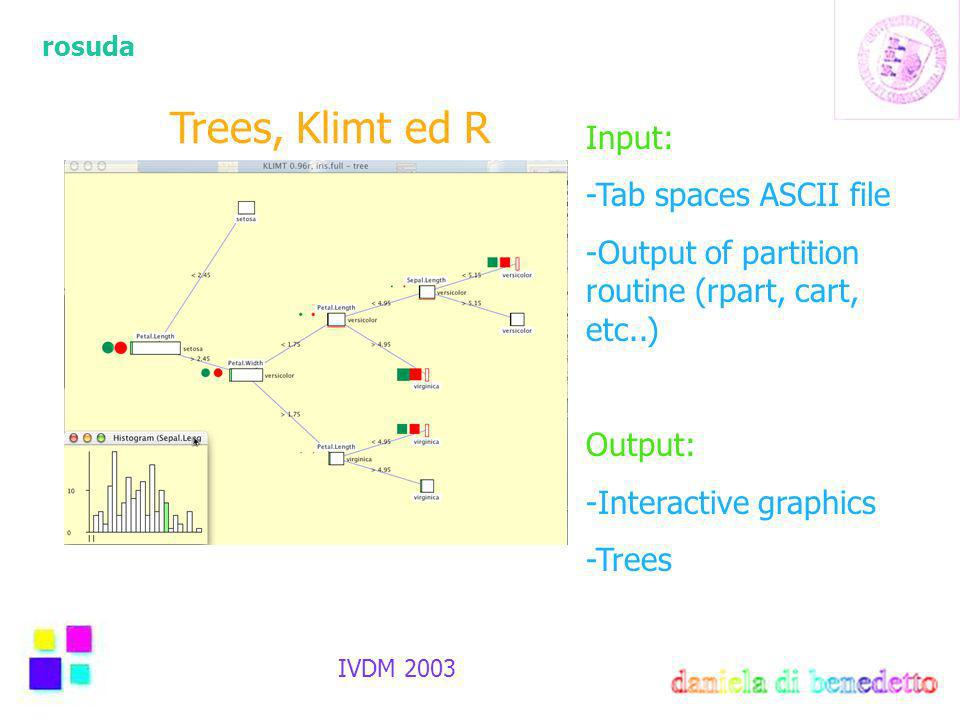 rosuda IVDM 2003 Trees, Klimt ed R Input: -Tab spaces ASCII file -Output of partition routine (rpart, cart, etc..) Output: -Interactive graphics -Trees