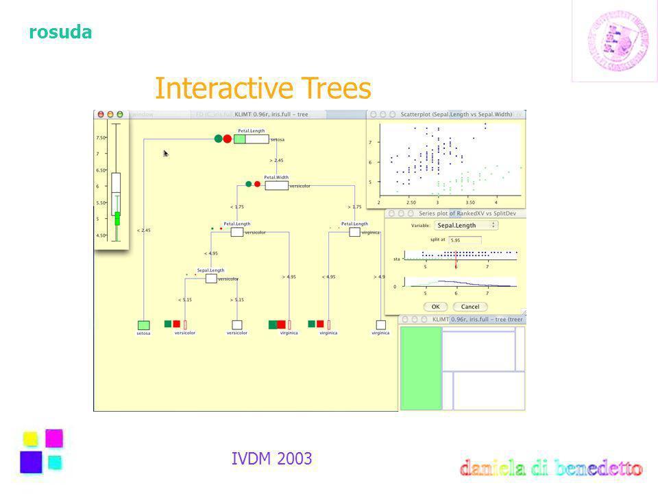 rosuda IVDM 2003 Interactive Trees