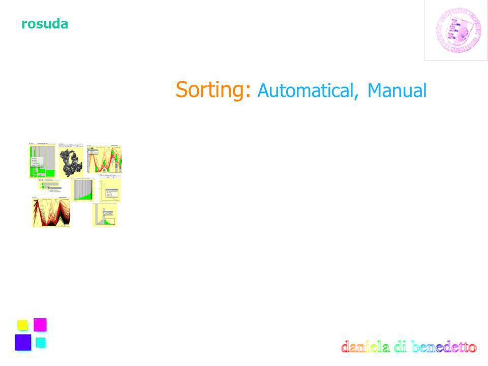 rosuda Sorting: Automatical, Manual