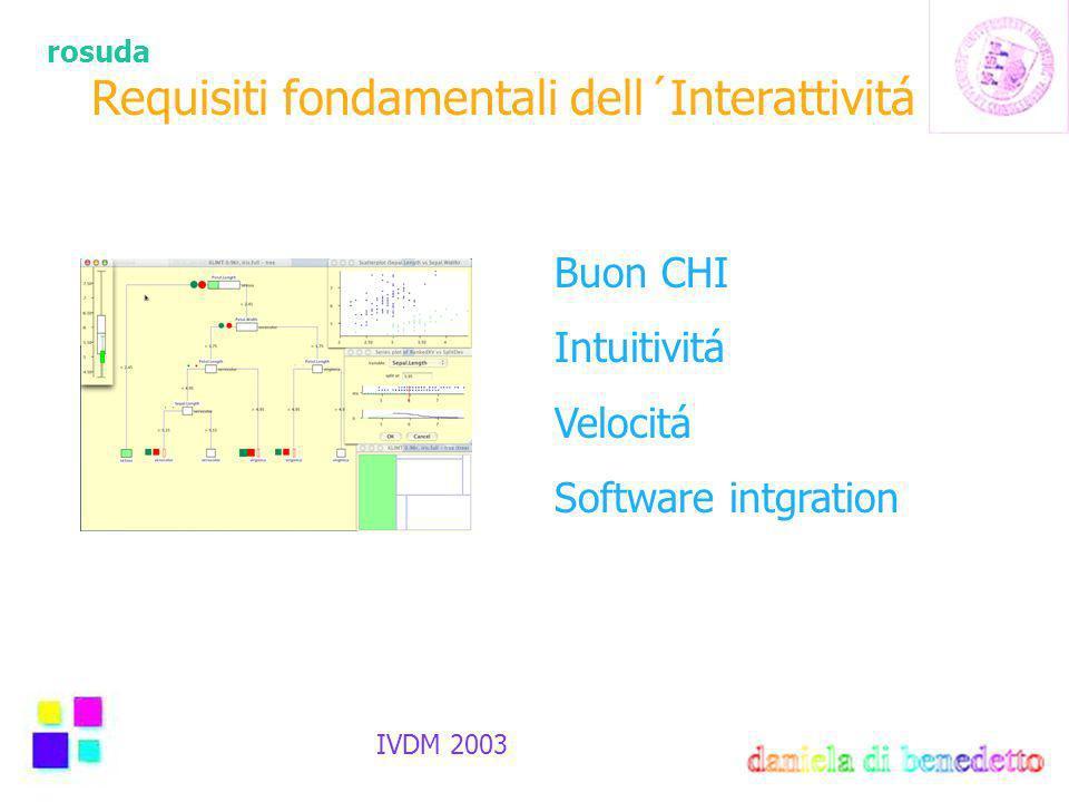 rosuda IVDM 2003 Requisiti fondamentali dell´Interattivitá Buon CHI Intuitivitá Velocitá Software intgration