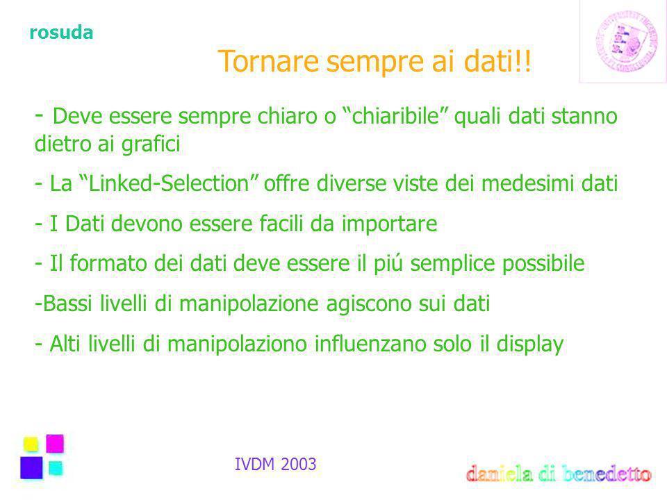 rosuda IVDM 2003 Tornare sempre ai dati!.