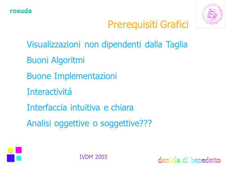 rosuda IVDM 2003 Prerequisiti Grafici Visualizzazioni non dipendenti dalla Taglia Buoni Algoritmi Buone Implementazioni Interactivitá Interfaccia intuitiva e chiara Analisi oggettive o soggettive