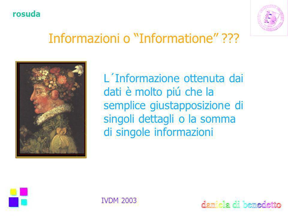 rosuda IVDM 2003 Informazioni o Informatione .