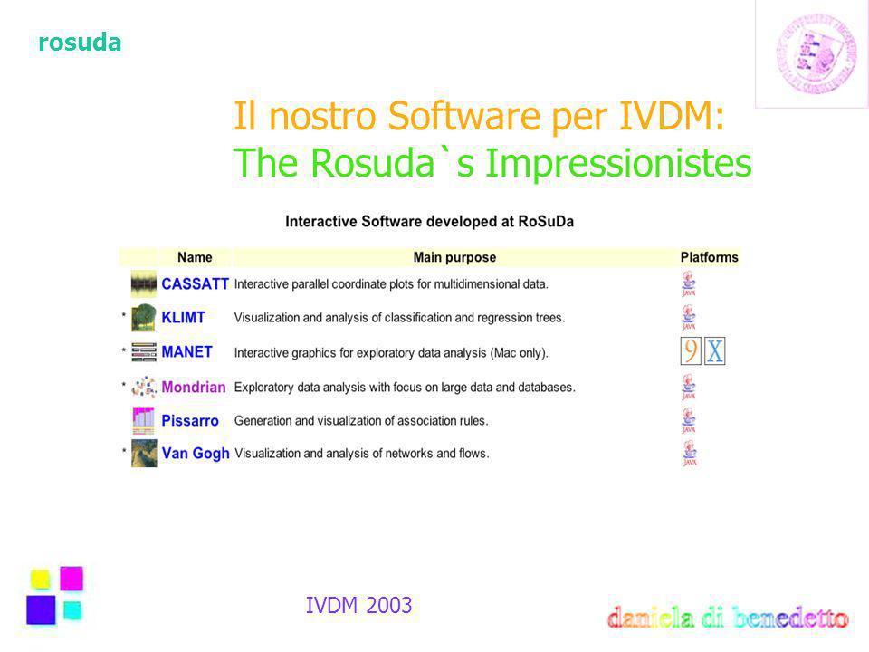 rosuda IVDM 2003 Interactive Visual Data Mining: Implementazione **Graphics manipulation = Data manipulation** Interazione condiziona non solo l´aspetto esteriore del display ma la sostanza dei dati!