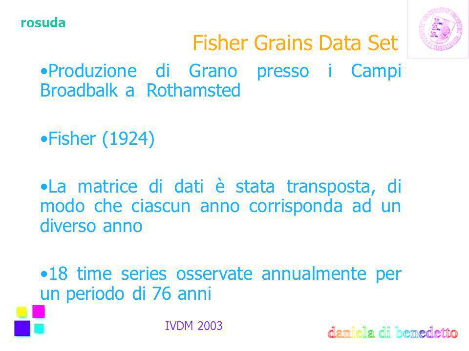 rosuda IVDM 2003 Fisher Grains Data Set Produzione di Grano presso i Campi Broadbalk a Rothamsted Fisher (1924) La matrice di dati è stata transposta, di modo che ciascun anno corrisponda ad un diverso anno 18 time series osservate annualmente per un periodo di 76 anni