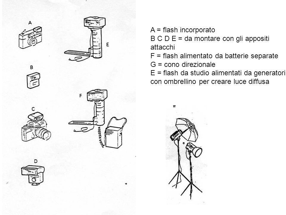 A = flash incorporato B C D E = da montare con gli appositi attacchi F = flash alimentato da batterie separate G = cono direzionale E = flash da studi