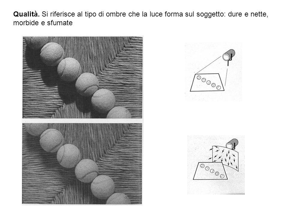 Laterale leggermente dallalto Laterale con un riflettore a 45° Laterale orientata direttamente su un pannello