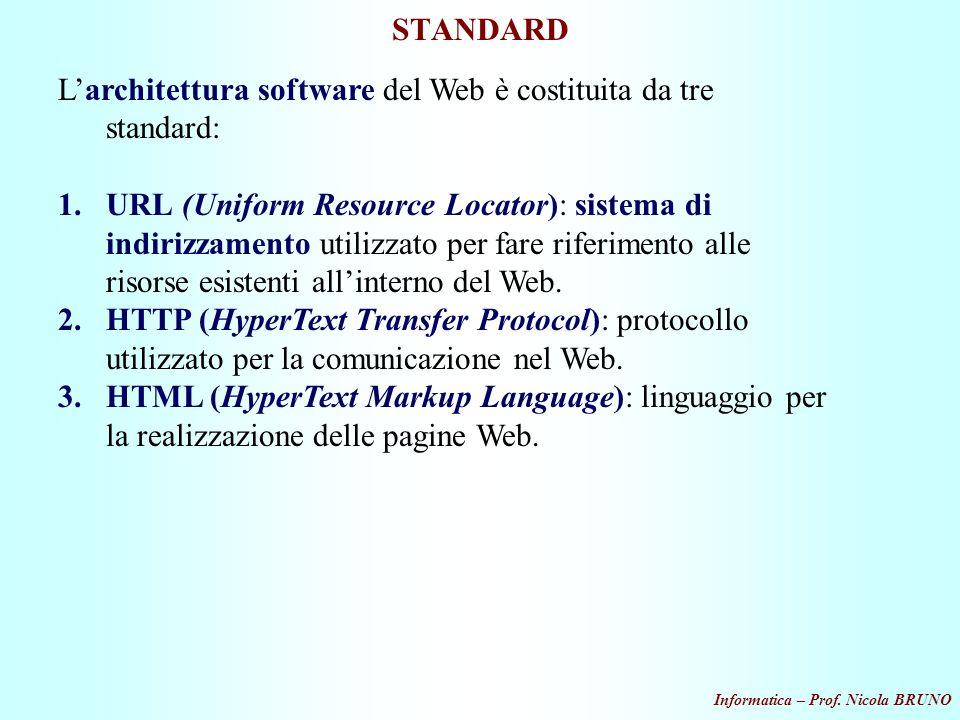 Informatica – Prof.Nicola BRUNO HTML 1.Inizio e fine del documento.