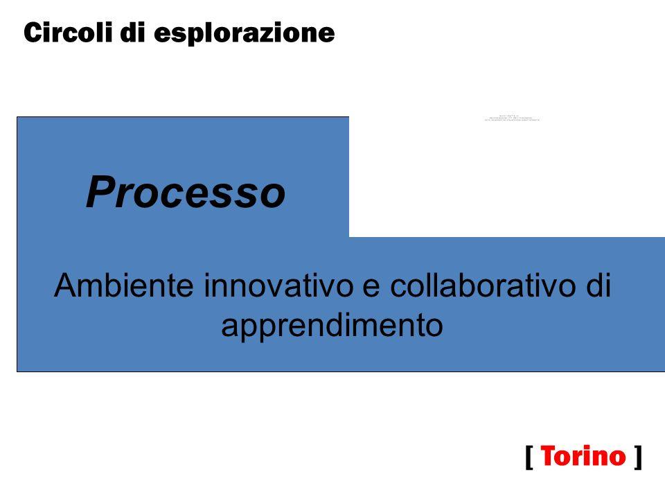 PROCESSO [ Torino ] Circoli di esplorazione Ambiente innovativo e collaborativo di apprendimento Processo
