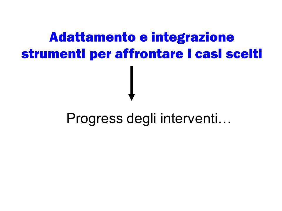 Adattamento e integrazione strumenti per affrontare i casi scelti Progress degli interventi…