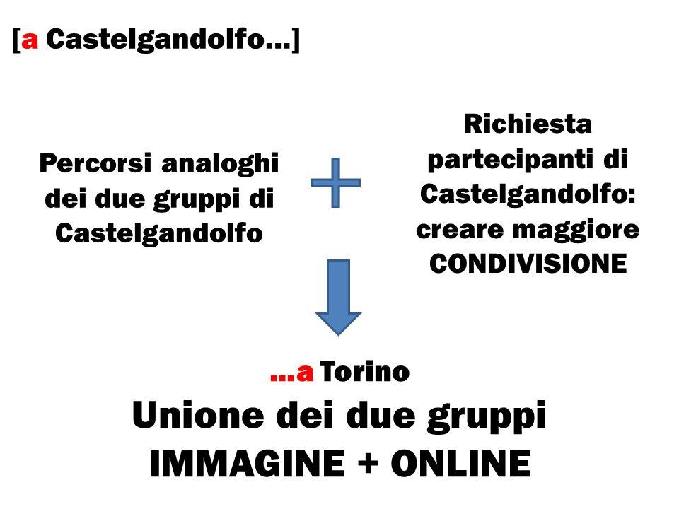 …a Torino Unione dei due gruppi IMMAGINE + ONLINE [a Castelgandolfo…] Richiesta partecipanti di Castelgandolfo: creare maggiore CONDIVISIONE Percorsi