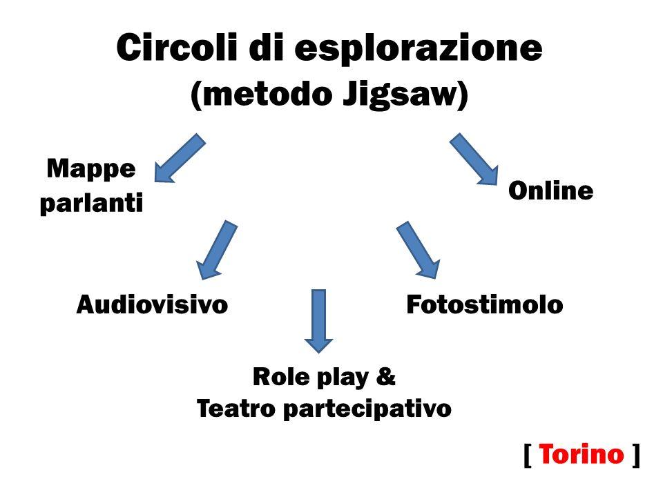Circoli di esplorazione (metodo Jigsaw) [ Torino ] Mappe parlanti Online Fotostimolo Role play & Teatro partecipativo Audiovisivo