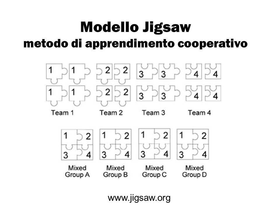 Modello Jigsaw metodo di apprendimento cooperativo www.jigsaw.org