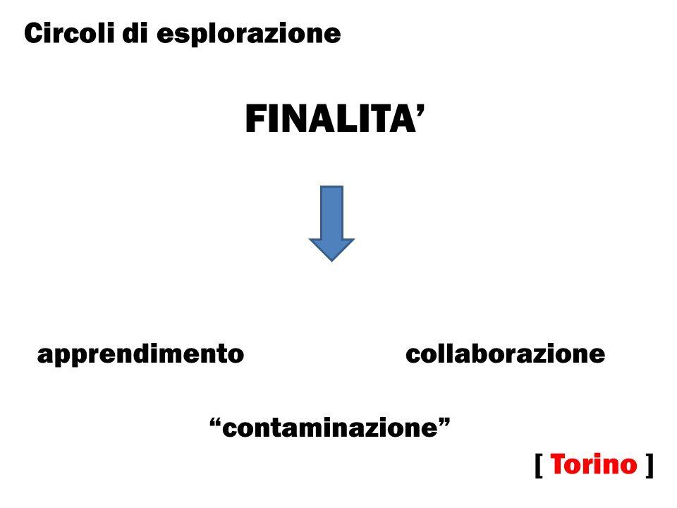 FINALITA [ Torino ] apprendimentocollaborazione Circoli di esplorazione contaminazione