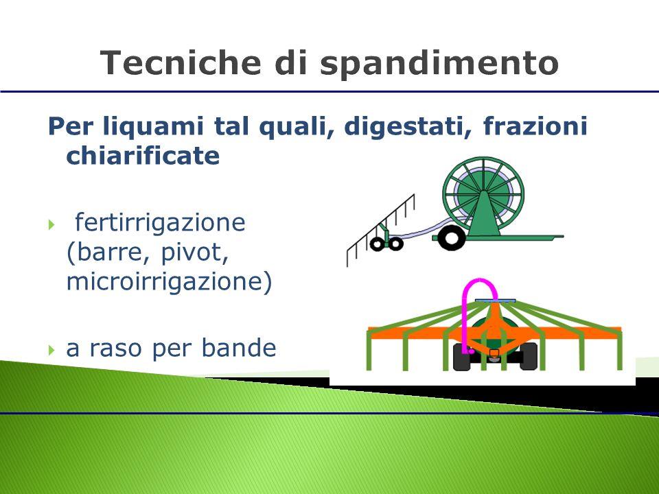 Per liquami tal quali, digestati, frazioni chiarificate fertirrigazione (barre, pivot, microirrigazione) a raso per bande