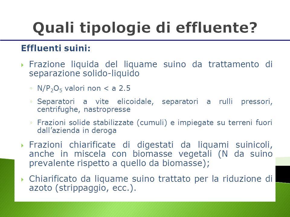 Effluenti suini: Frazione liquida del liquame suino da trattamento di separazione solido-liquido N/P 2 O 5 valori non < a 2.5 Separatori a vite elicoi