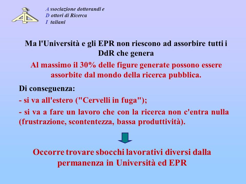 I numeri dei Dottori di Ricerca Con più di 60.000 professionalità già formate, il Dottorato di Ricerca è una realtà di rilievo in Italia, sebbene ancora poco conosciuta.