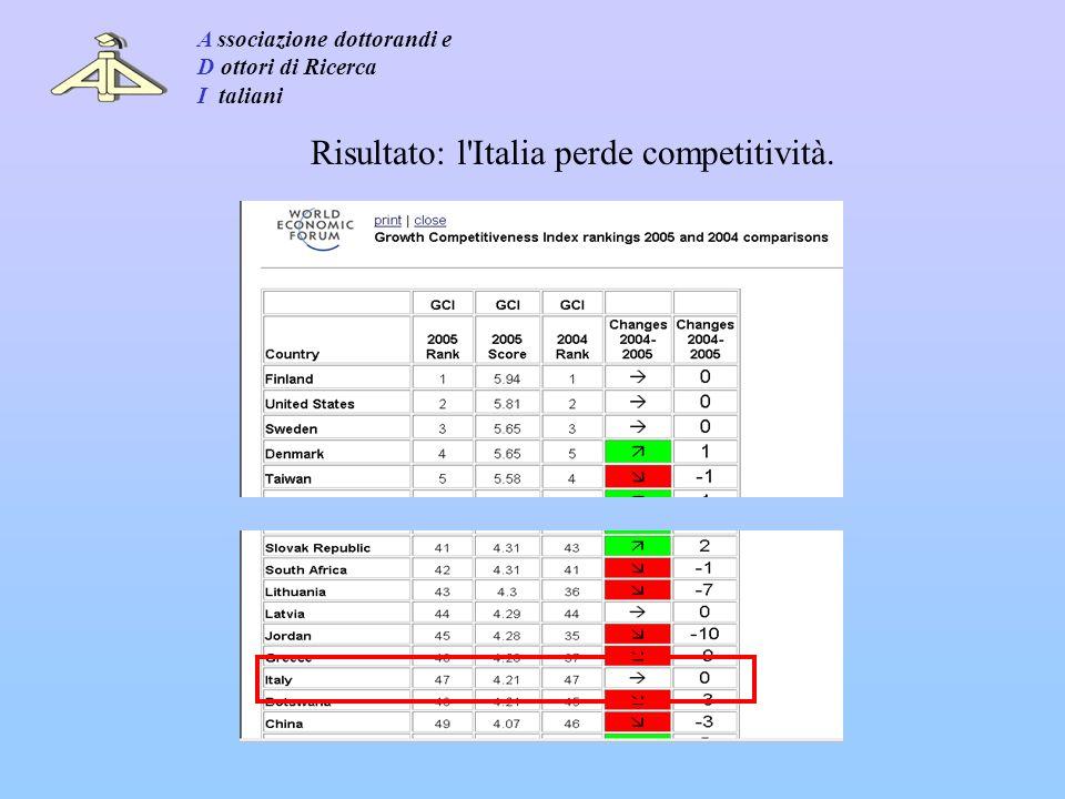 Le aziende italiane faticano ad interfacciarsi con le Università ed i Centri di Ricerca pubblici - diffidenza reciproca (Gli industriali: Gli universitari non fanno mai niente , gli universitari: Gli industriali vogliono solo avere la ricerca gratis ) - scarsa conoscenza reciproca (Gli industriali: ma chissà cosa fanno quelli là nei loro laboratori , gli universitari: ma va là che anche senza industria stiamo bene lo stesso, anzi meglio che siamo più indipendenti ) - scarsa consapevolezza dell importanza della ricerca da ambo le parti (Gli industriali: la ricerca è una spesa, occorre tagliare le spese e quindi niente ricerca , gli universitari: non c è mica bisogno di applicarla la ricerca, tanto la scienza va avanti lo stesso ) A ssociazione dottorandi e D ottori di Ricerca I taliani